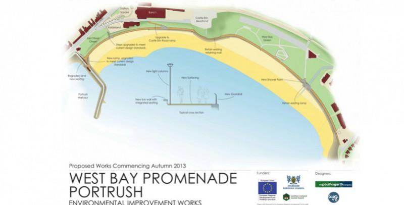 West Bay Promenade