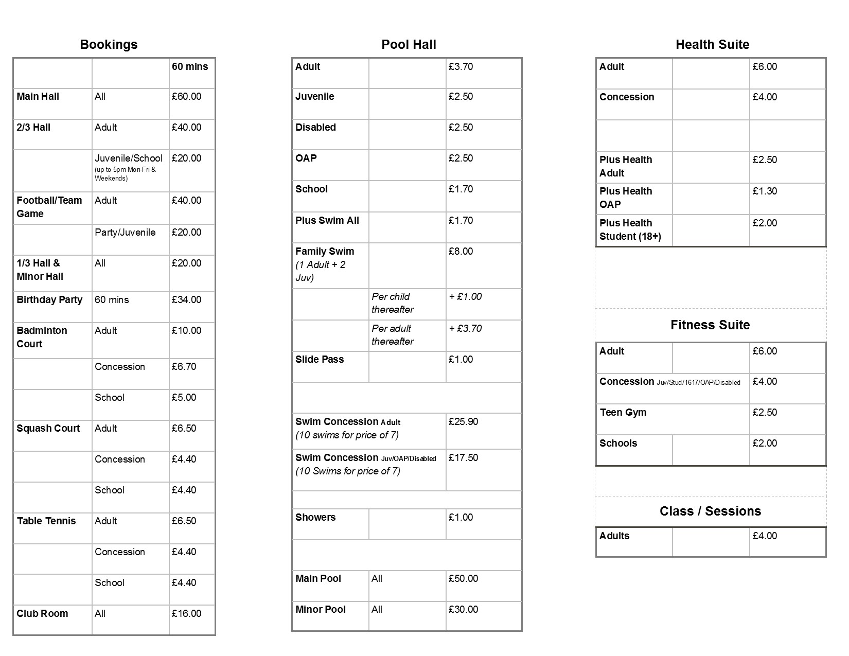 Activity Charges & Price List - Causeway Coast & Glens ...